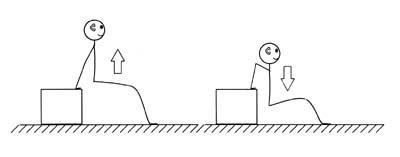 Bench Dips - (Sport, Übungen, Sportgeräte)