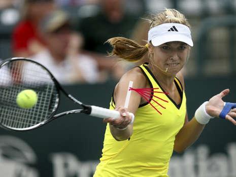 Bild 2: Brustmuskel (rot) bei der Vorhand (verändert nach Internetrecherche) - (Tennis, Klimmzüge, Bankdrücken)