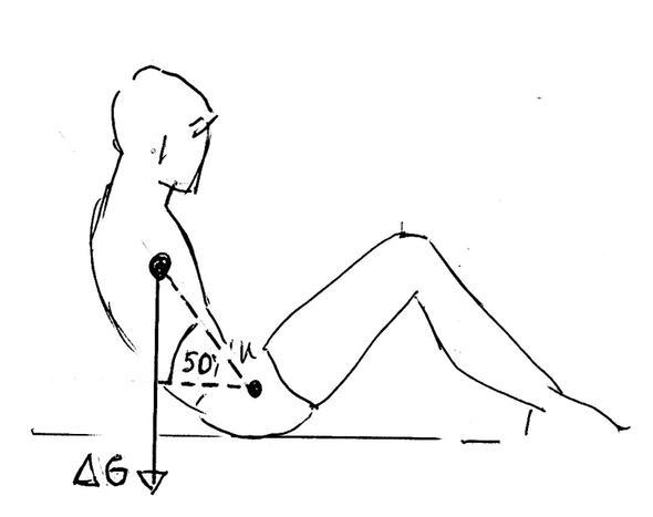 Hüftdrehmoment der Schwerlraft bei Sit-ups - (Gesundheit, Bodybuilding, Sixpack)