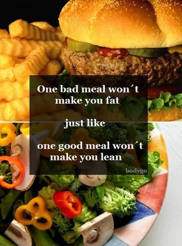 ... - (Fitness, Ernährung, Kalorien)