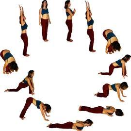 Yoga Übung Surya Namaskar - (Yoga, Yogamatte)