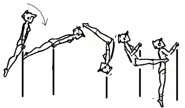 Felgabzug vl. vw, (verändert nach Arnold/Leirich 2005) - (reck, Felgabzug)
