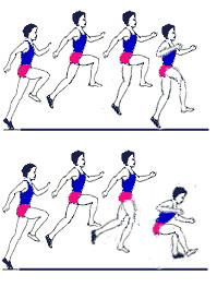 Bild 1 (nach: sportunterricht.de) - (Schule, Weitsprung, Absprung Weitsprung)