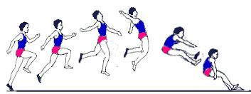 Bild 2 (nach: sportunterricht.de) - (Schule, Weitsprung, Absprung Weitsprung)