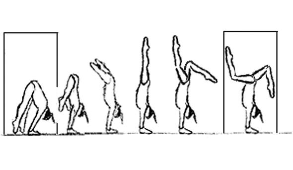 Bild1 (verändert nach Internetrecherche) - (handstand, Handstand im Türrahmen)