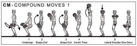 Bilduntertitel eingeben... - (Übungen, Bewegungsform, Compund Moves)