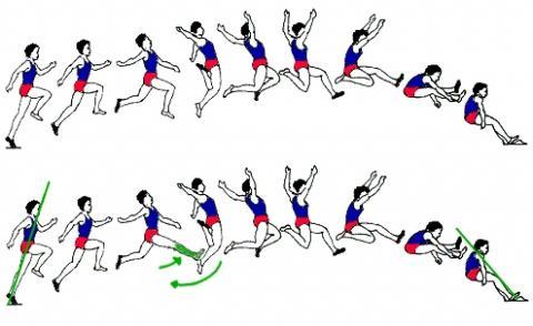 - (Leichtathletik, Weitsprung, Laufsprung)