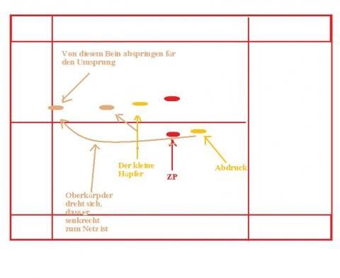 Malaienschritt - (Training, Badminton, Malaientechnik)