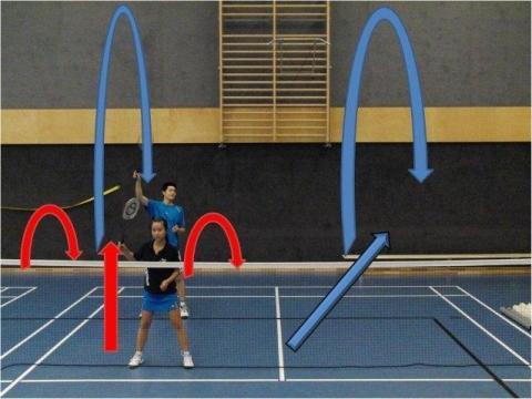 - (Badminton, Doppel, Tunnelsystem)