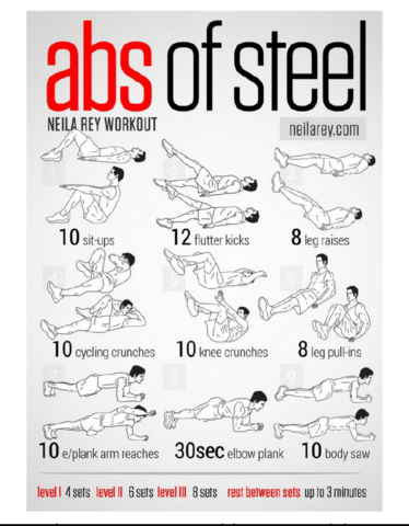 Bauchtraining - (Muskelaufbau, Fitness, Ernährung)