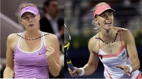 Tennisaufschlag und Schulterbeweglichkeit