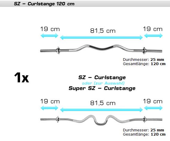 Unterschied zwischen SZ Curlstange und Super SZ Curlstange