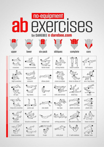 Atemberaubend Wo finde ich eine Übersicht von Übungen mit Anzeige der @TP_07